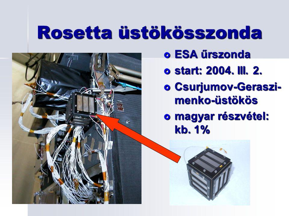 £ ESA űrszonda £ start: 2004. III. 2. £ Csurjumov-Geraszi- menko-üstökös £ magyar részvétel: kb. 1%