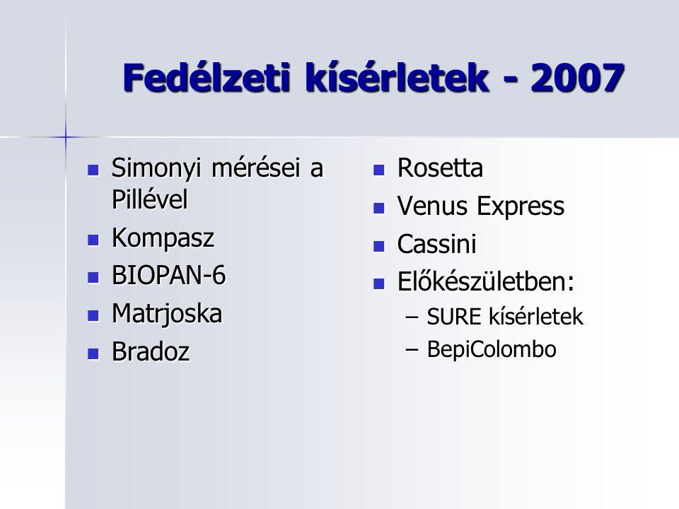 Fedélzeti kísérletek - 2007 Simonyi mérései a Pillével Simonyi mérései a Pillével Kompasz Kompasz BIOPAN-6 BIOPAN-6 Matrjoska Matrjoska Bradoz Bradoz