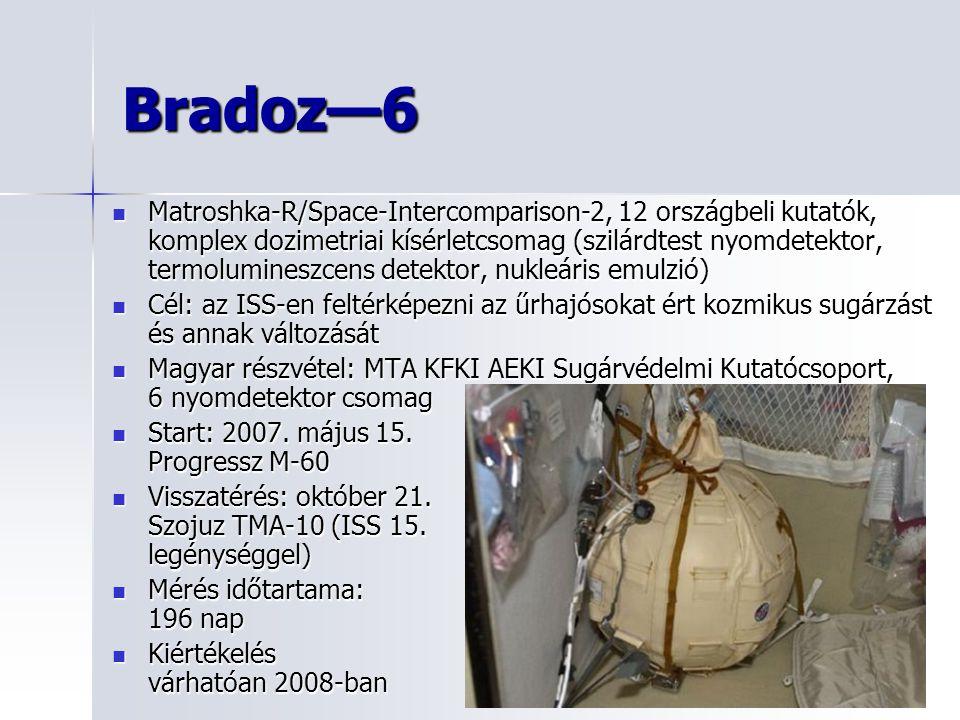 Bradoz—6 Matroshka-R/Space-Intercomparison-2, 12 országbeli kutatók, komplex dozimetriai kísérletcsomag (szilárdtest nyomdetektor, termolumineszcens d
