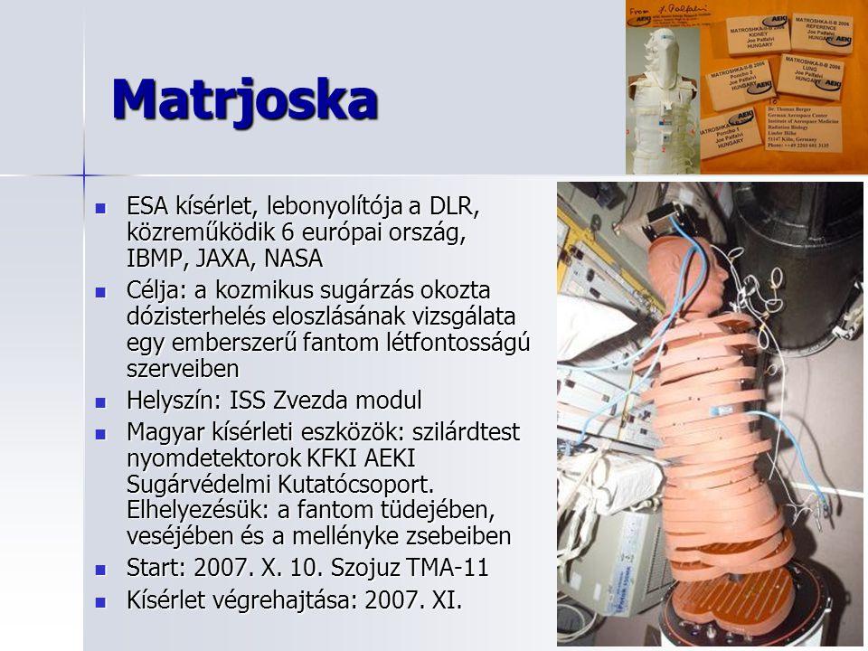 Matrjoska ESA kísérlet, lebonyolítója a DLR, közreműködik 6 európai ország, IBMP, JAXA, NASA ESA kísérlet, lebonyolítója a DLR, közreműködik 6 európai