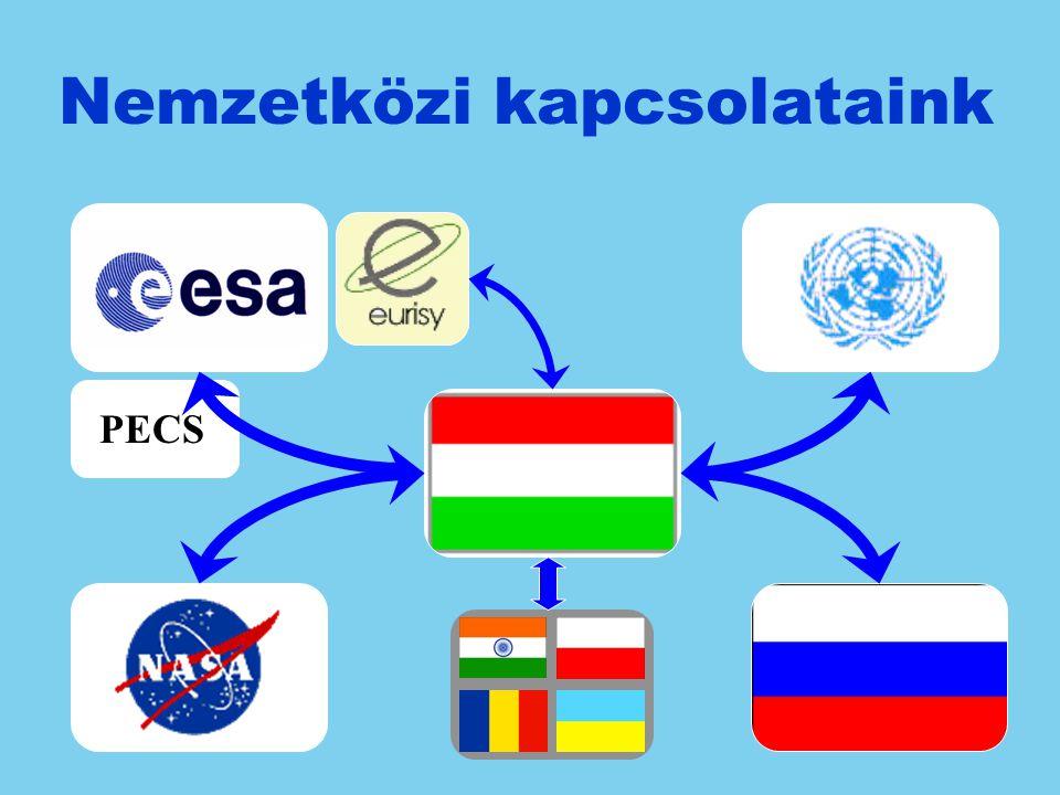 Nemzetközi kapcsolataink PECS