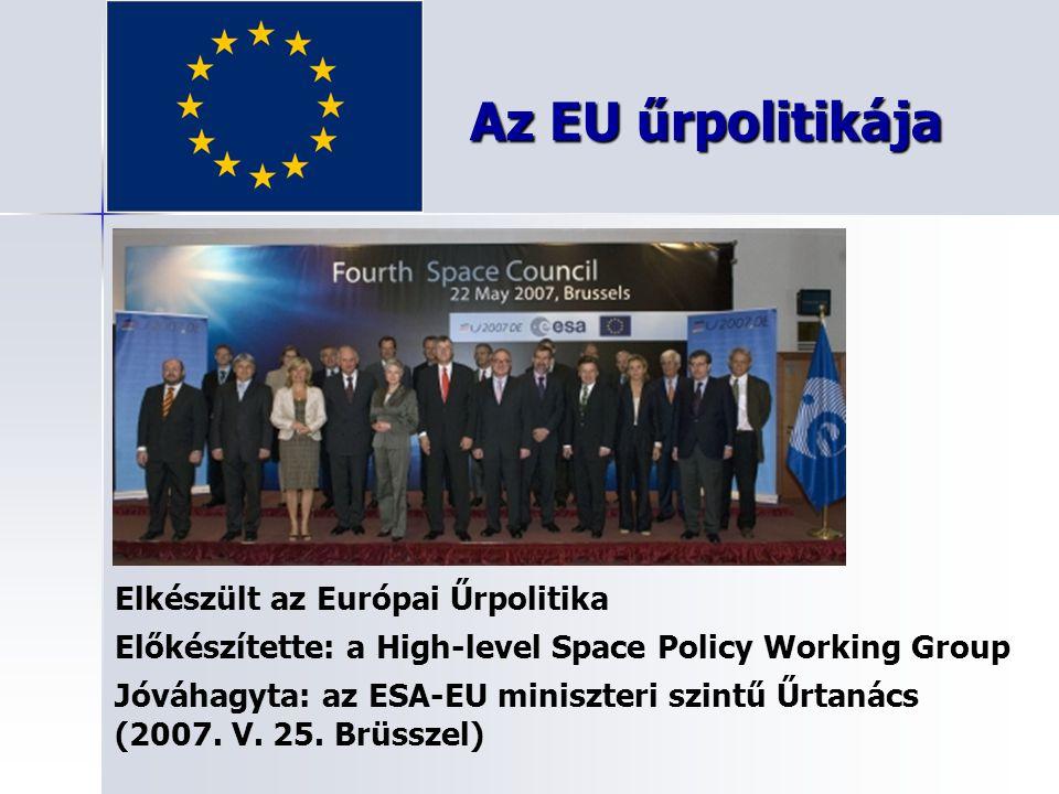Az EU űrpolitikája Elkészült az Európai Űrpolitika Előkészítette: a High-level Space Policy Working Group Jóváhagyta: az ESA-EU miniszteri szintű Űrta
