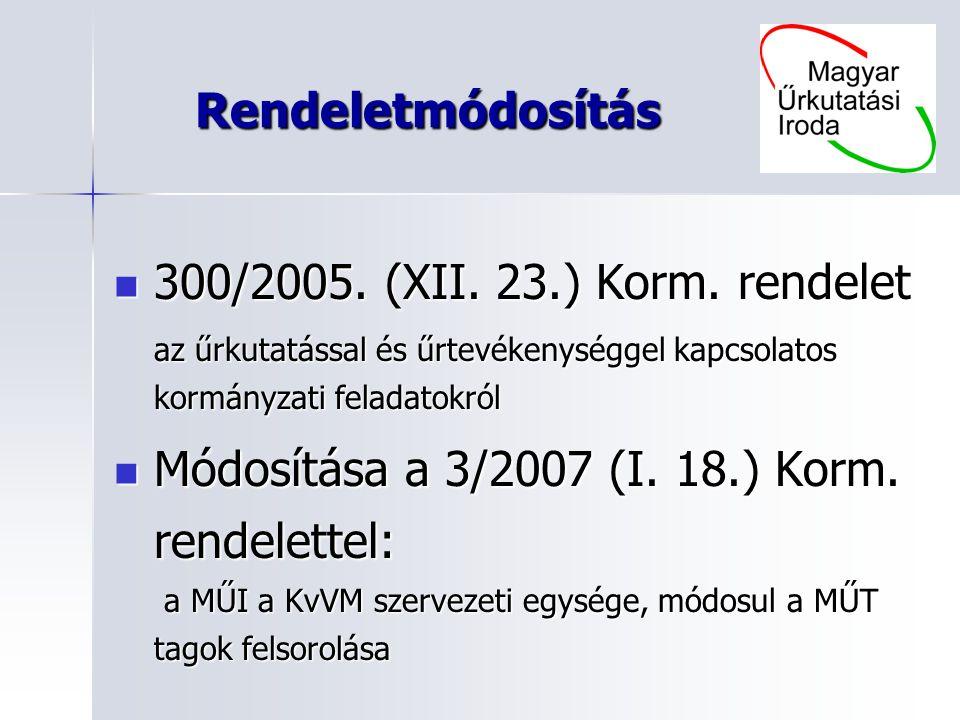 Rendeletmódosítás 300/2005. (XII. 23.) Korm. rendelet 300/2005. (XII. 23.) Korm. rendelet az űrkutatással és űrtevékenységgel kapcsolatos kormányzati