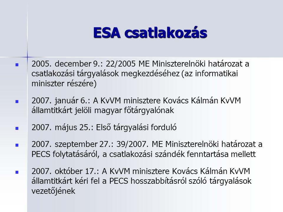 ESA csatlakozás 2005. december 9.: 22/2005 ME Miniszterelnöki határozat a csatlakozási tárgyalások megkezdéséhez (az informatikai miniszter részére) 2