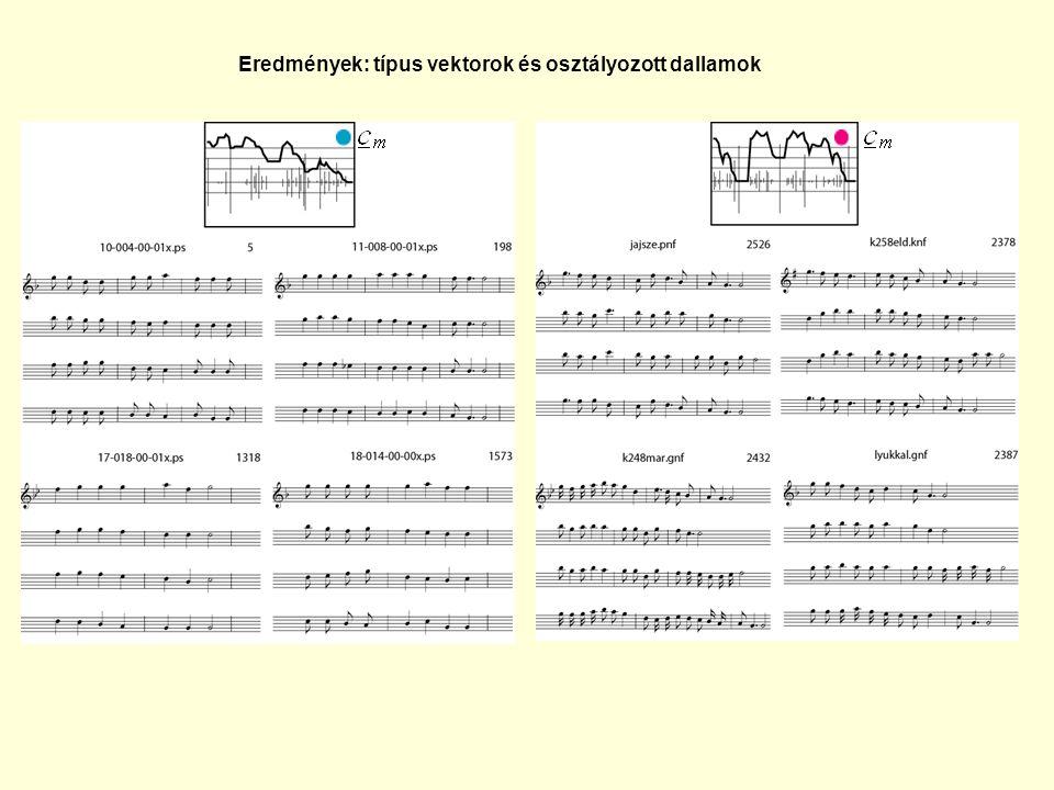 Eredmények: típus vektorok és osztályozott dallamok