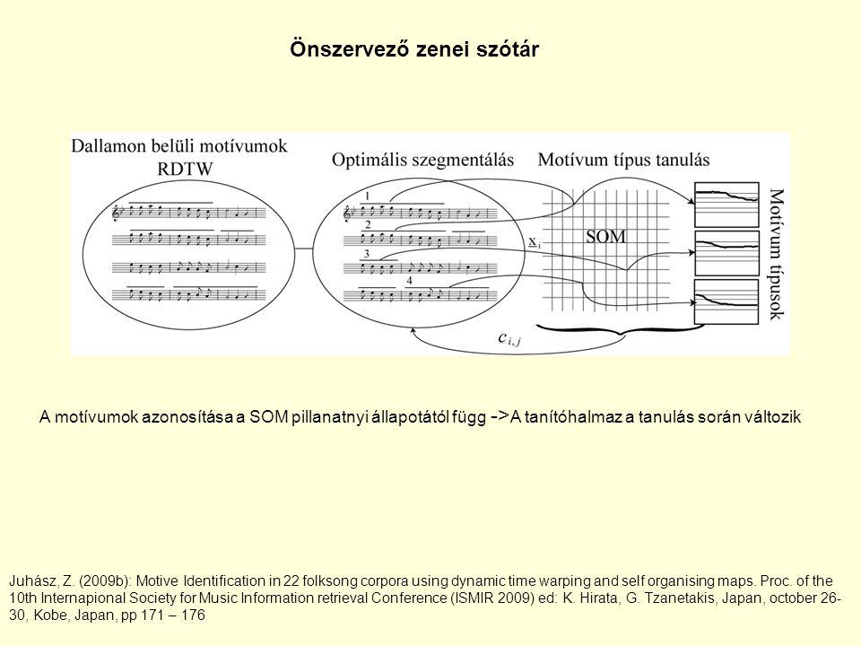 Önszervező zenei szótár A motívumok azonosítása a SOM pillanatnyi állapotától függ -> A tanítóhalmaz a tanulás során változik Juhász, Z. (2009b): Moti