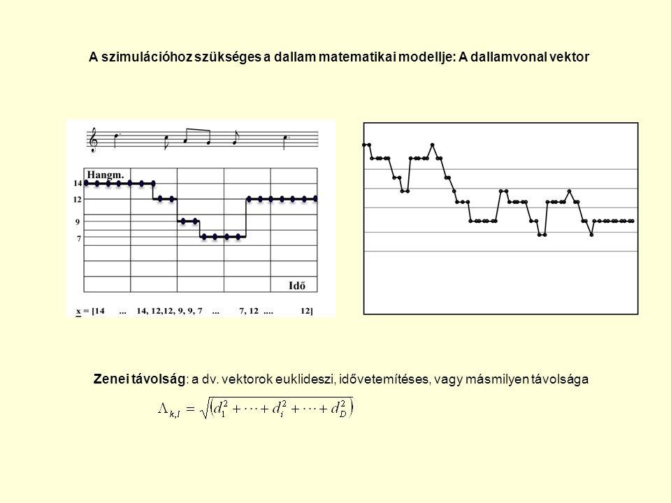 A szimulációhoz szükséges a dallam matematikai modellje: A dallamvonal vektor Zenei távolság: a dv. vektorok euklideszi, idővetemítéses, vagy másmilye