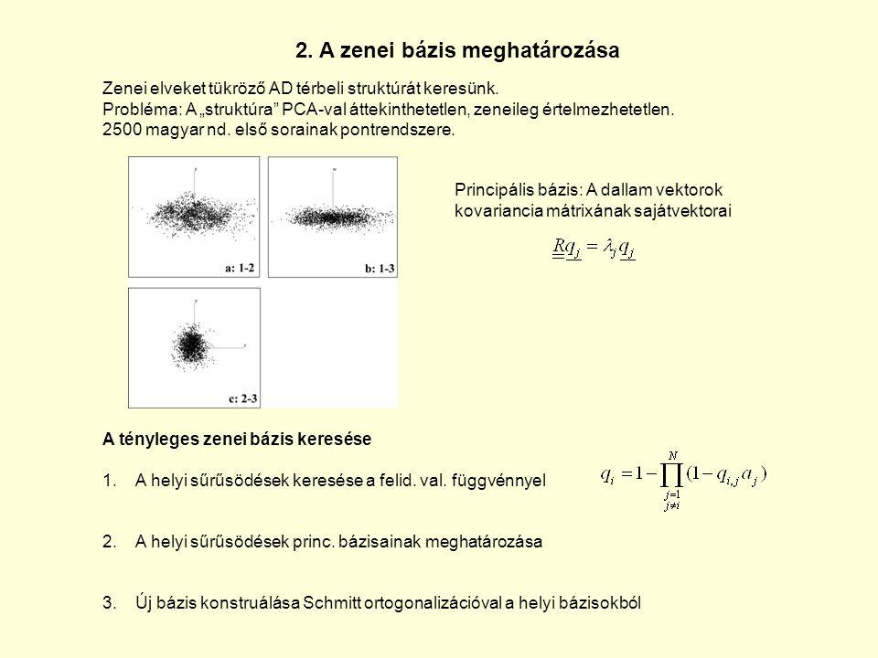 """Zenei elveket tükröző AD térbeli struktúrát keresünk. Probléma: A """"struktúra"""" PCA-val áttekinthetetlen, zeneileg értelmezhetetlen. 2500 magyar nd. els"""