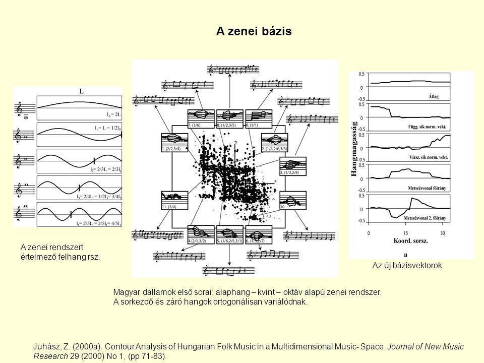 A zenei bázis A zenei rendszert értelmező felhang rsz. Magyar dallamok első sorai: alaphang – kvint – oktáv alapú zenei rendszer. A sorkezdő és záró h
