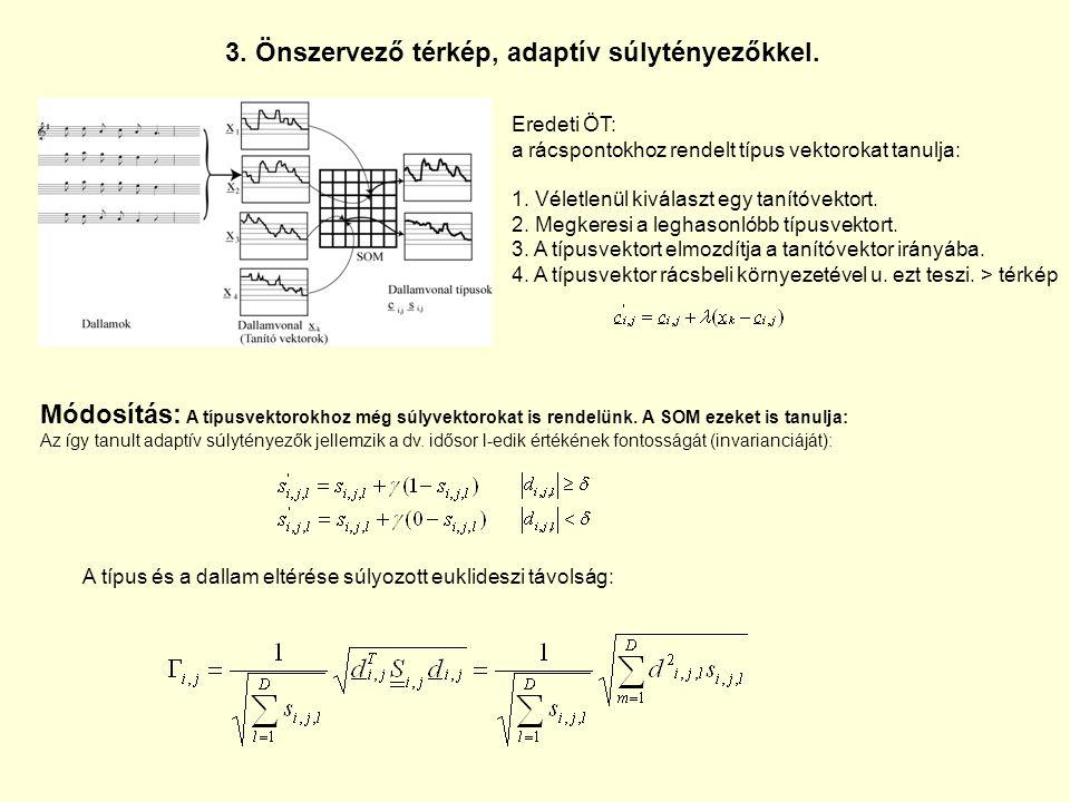 3. Önszervező térkép, adaptív súlytényezőkkel. Eredeti ÖT: a rácspontokhoz rendelt típus vektorokat tanulja: 1. Véletlenül kiválaszt egy tanítóvektort