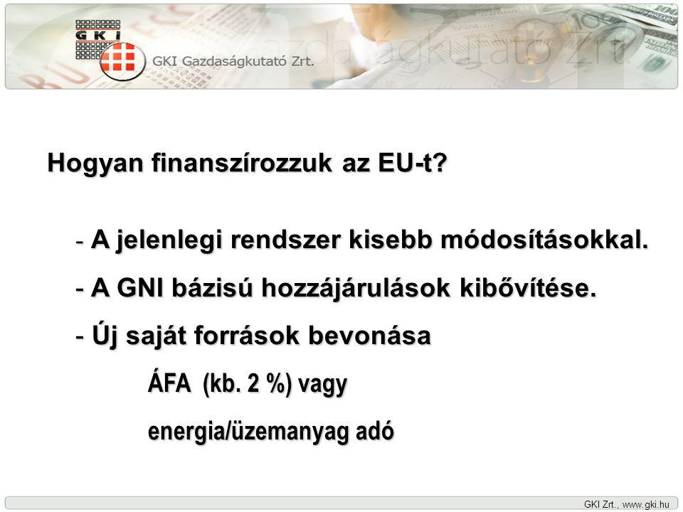 GKI Zrt., www.gki.hu Hogyan finanszírozzuk az EU-t.