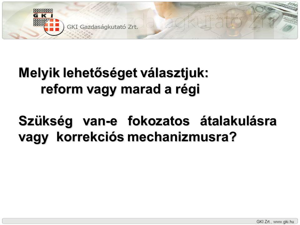GKI Zrt., www.gki.hu Melyik lehetőséget választjuk: reform vagy marad a régi reform vagy marad a régi Szükség van-e fokozatos átalakulásra vagy korrekciós mechanizmusra