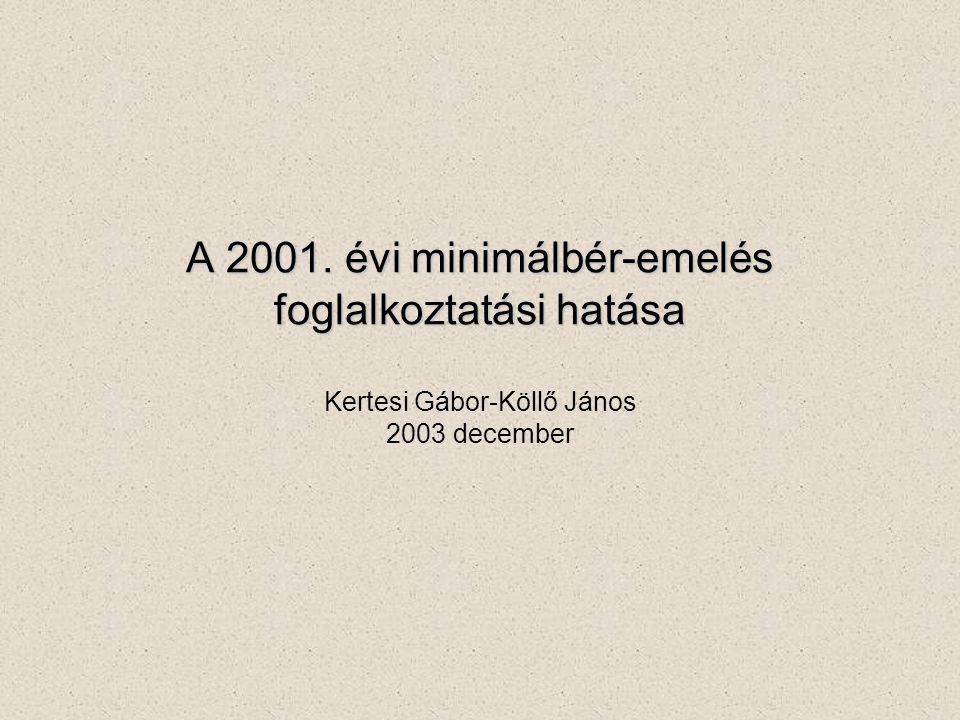 2 A magyar minimálbér Egységes, teljeskörű, a havi alapbérre vonatkozik Arányosan alacsonyabb részmunkaidő esetén De ennek aránya mindössze 3.5 % Az emelés 25,000 Ft  40,000 Ft (2001 január 1.) 40,000 Ft  50,000 Ft (2002 január 1.) Példátlan mértékű volt (  Puerto Rico, Indonézia)