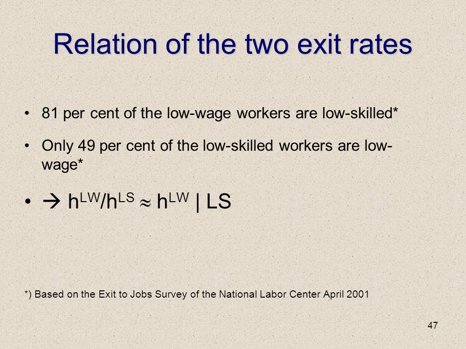 47 Relation of the two exit rates 81 per cent of the low-wage workers are low-skilled* Only 49 per cent of the low-skilled workers are low- wage*  h LW /h LS  h LW | LS *) Based on the Exit to Jobs Survey of the National Labor Center April 2001