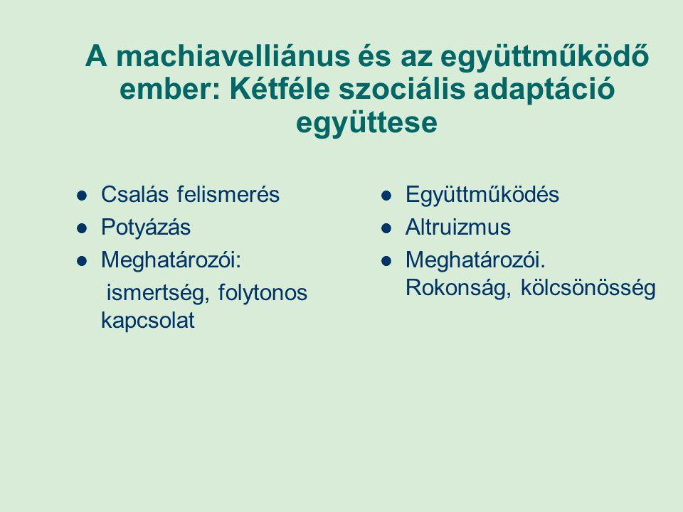 A machiavelliánus és az együttműködő ember: Kétféle szociális adaptáció együttese Csalás felismerés Potyázás Meghatározói: ismertség, folytonos kapcso