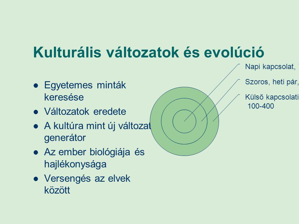Kulturális változatok és evolúció Egyetemes minták keresése Változatok eredete A kultúra mint új változat generátor Az ember biológiája és hajlékonysá