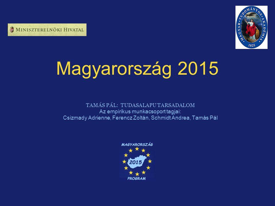 Magyarország 2015 TAMÁS PÁL: TUDASALAPU TARSADALOM Az empirikus munkacsoport tagjai: Csizmady Adrienne, Ferencz Zoltán, Schmidt Andrea, Tamás Pál
