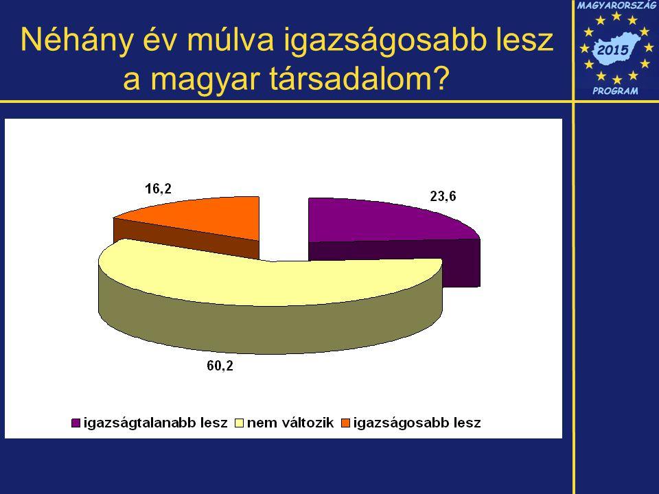 Néhány év múlva igazságosabb lesz a magyar társadalom?