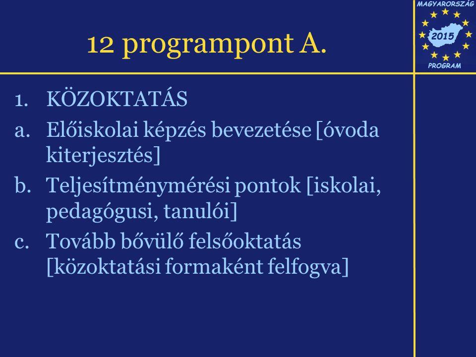 12 programpont A. 1.KÖZOKTATÁS a.Előiskolai képzés bevezetése [óvoda kiterjesztés] b.Teljesítménymérési pontok [iskolai, pedagógusi, tanulói] c.Tovább