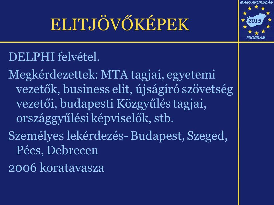 ELITJÖVŐKÉPEK DELPHI felvétel.