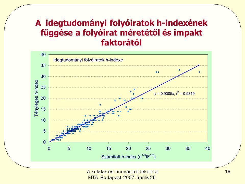 A kutatás és innováció értékelése MTA, Budapest, 2007. április 25. 16 A idegtudományi folyóiratok h-indexének függése a folyóirat méretétől és impakt
