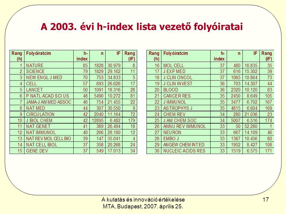 A kutatás és innováció értékelése MTA, Budapest, 2007. április 25. 17 A 2003. évi h-index lista vezető folyóiratai