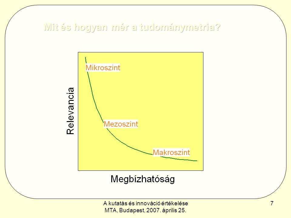 A kutatás és innováció értékelése MTA, Budapest, 2007. április 25. 7 Mit és hogyan mér a tudománymetria?