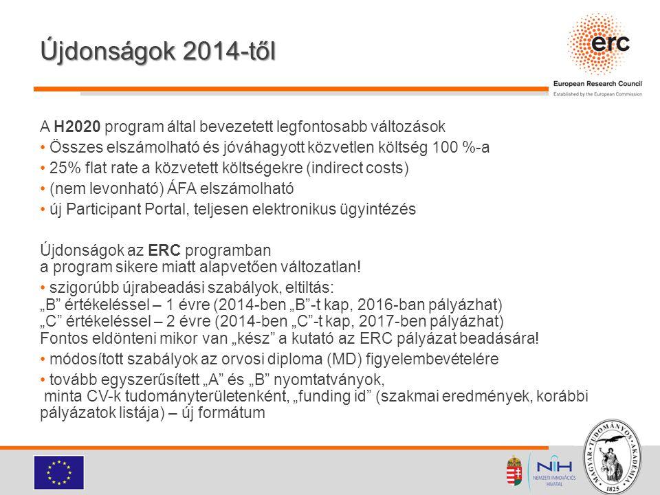 Újdonságok 2014-től A H2020 program által bevezetett legfontosabb változások Összes elszámolható és jóváhagyott közvetlen költség 100 %-a 25% flat rat