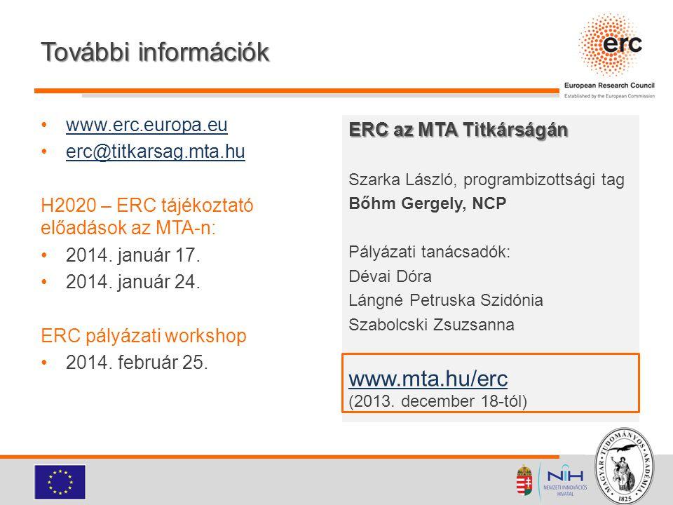 További információk www.erc.europa.eu erc@titkarsag.mta.hu H2020 – ERC tájékoztató előadások az MTA-n: 2014. január 17. 2014. január 24. ERC pályázati