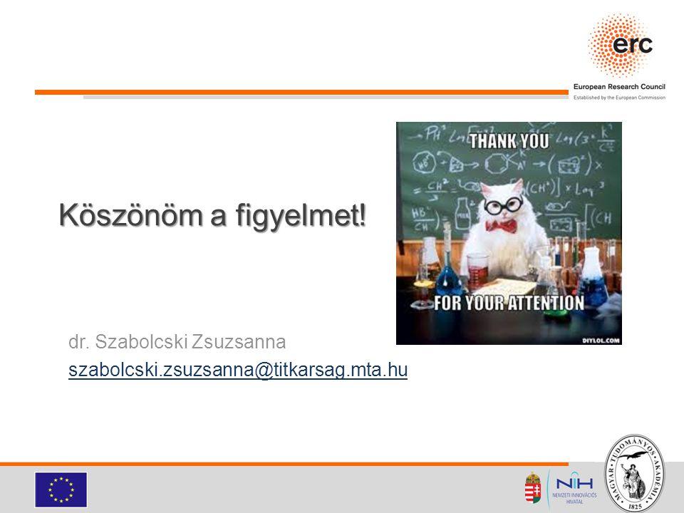 Köszönöm a figyelmet! dr. Szabolcski Zsuzsanna szabolcski.zsuzsanna@titkarsag.mta.hu