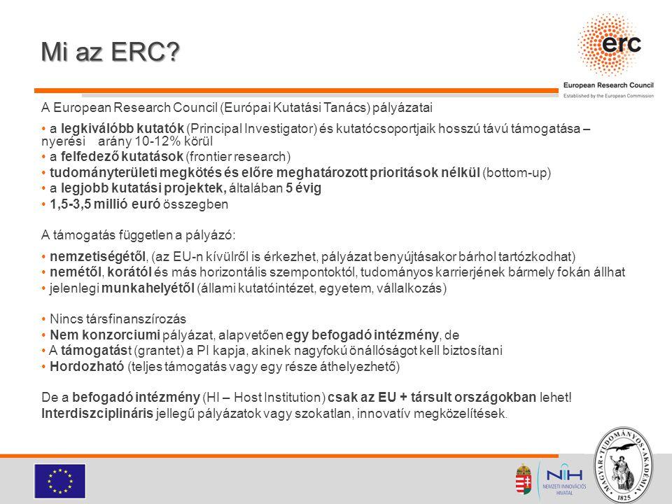 Mi az ERC? A European Research Council (Európai Kutatási Tanács) pályázatai a legkiválóbb kutatók (Principal Investigator) és kutatócsoportjaik hosszú
