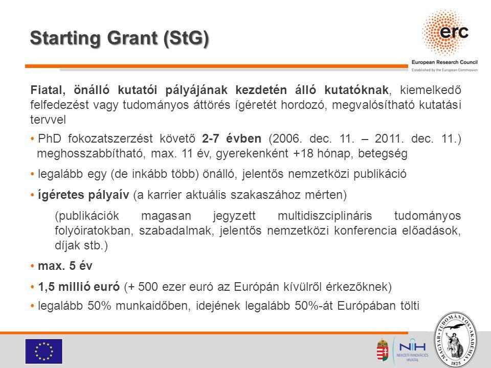 Starting Grant (StG) Fiatal, önálló kutatói pályájának kezdetén álló kutatóknak, kiemelkedő felfedezést vagy tudományos áttörés ígéretét hordozó, megv
