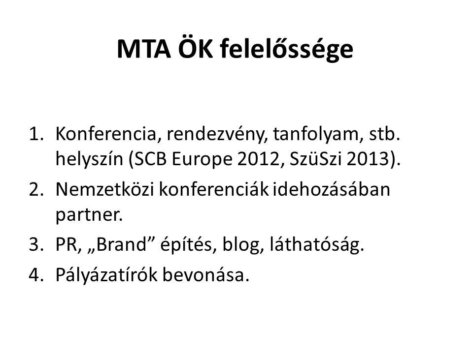 1.Konferencia, rendezvény, tanfolyam, stb. helyszín (SCB Europe 2012, SzüSzi 2013).