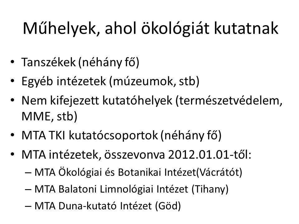 Műhelyek, ahol ökológiát kutatnak Tanszékek (néhány fő) Egyéb intézetek (múzeumok, stb) Nem kifejezett kutatóhelyek (természetvédelem, MME, stb) MTA TKI kutatócsoportok (néhány fő) MTA intézetek, összevonva 2012.01.01-től: – MTA Ökológiai és Botanikai Intézet(Vácrátót) – MTA Balatoni Limnológiai Intézet (Tihany) – MTA Duna-kutató Intézet (Göd)