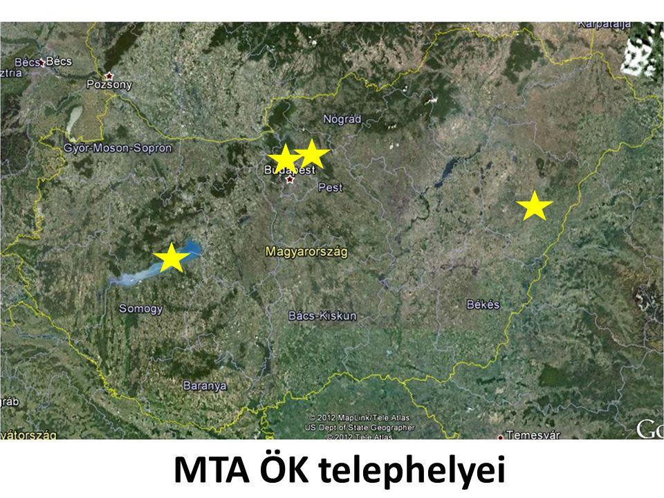 MTA ÖK telephelyei