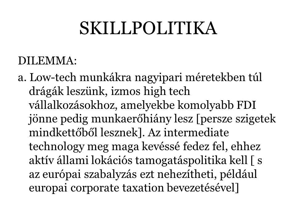 SKILLPOLITIKA DILEMMA: a.