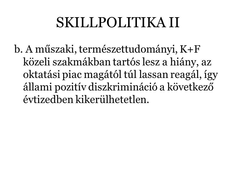 SKILLPOLITIKA II b.