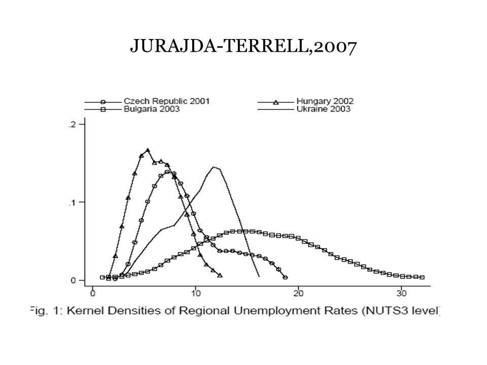 JURAJDA-TERRELL,2007