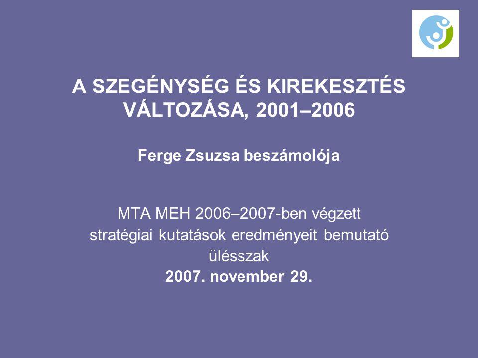 A SZEGÉNYSÉG ÉS KIREKESZTÉS VÁLTOZÁSA, 2001–2006 Ferge Zsuzsa beszámolója MTA MEH 2006–2007-ben végzett stratégiai kutatások eredményeit bemutató ülésszak 2007.