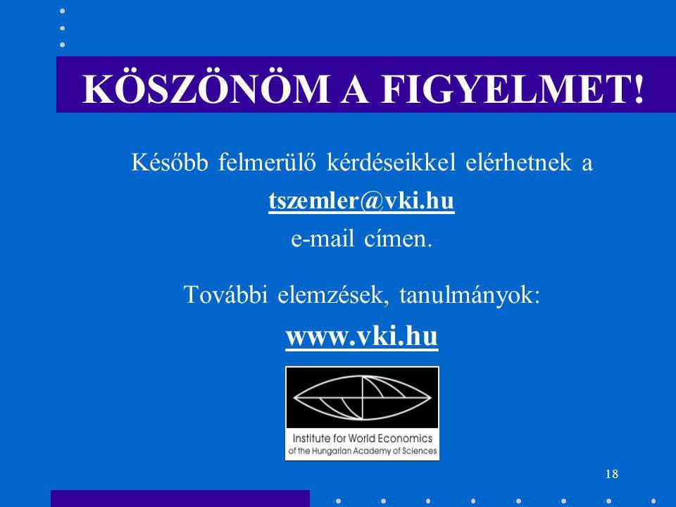 18 KÖSZÖNÖM A FIGYELMET! Később felmerülő kérdéseikkel elérhetnek a tszemler@vki.hu e-mail címen. További elemzések, tanulmányok: www.vki.hu