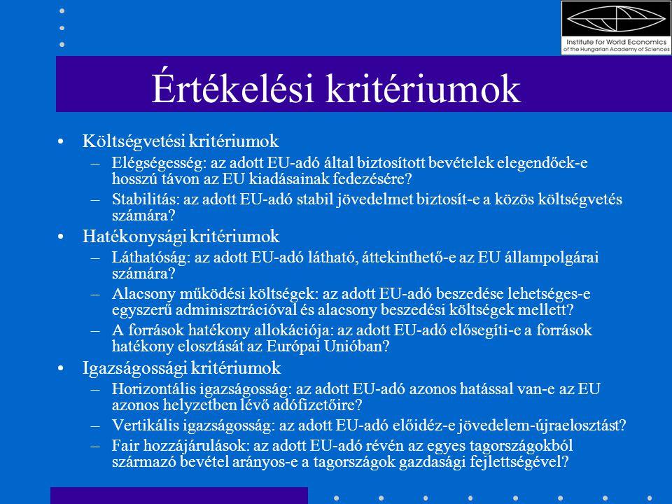 Értékelési kritériumok Költségvetési kritériumok –Elégségesség: az adott EU-adó által biztosított bevételek elegendőek-e hosszú távon az EU kiadásainak fedezésére.