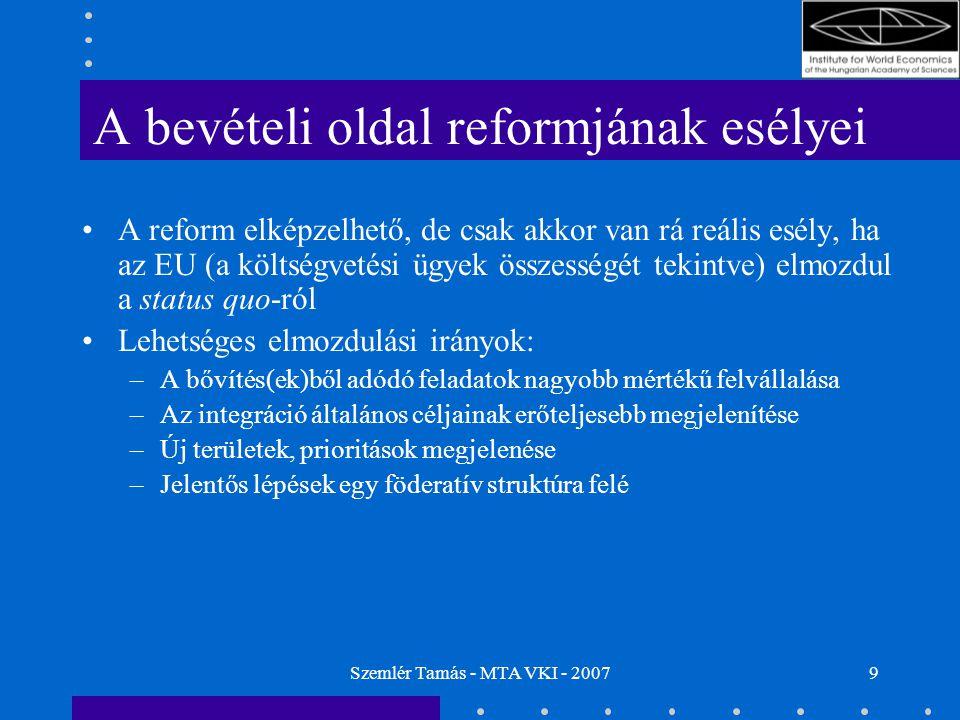 Szemlér Tamás - MTA VKI - 20079 A bevételi oldal reformjának esélyei A reform elképzelhető, de csak akkor van rá reális esély, ha az EU (a költségvetési ügyek összességét tekintve) elmozdul a status quo-ról Lehetséges elmozdulási irányok: –A bővítés(ek)ből adódó feladatok nagyobb mértékű felvállalása –Az integráció általános céljainak erőteljesebb megjelenítése –Új területek, prioritások megjelenése –Jelentős lépések egy föderatív struktúra felé