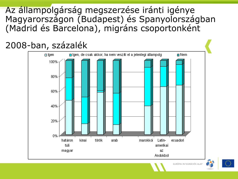 Húzó tényezők (pull factor) Toló tényezők (push factor) Mikroszint: Karrierszempont, mint a végleges megtelepedés és integrációs stratégia motorja Személyes gazdasági, anyagi, érvényesülésbeli tényezők Lehetőség a sikerre, a végleges megtelepedés feltételeinek a megléte Kudarcok, nehézségek, illetve átmeneti státus, más ország mint migrációs célország Makroszint: Az ország kínálta lehetőségek vonzereje Objektív és szubjektív, Magyarország jó ország Perspektívák Magyarország kínálta lehetőségek hiánya Személyes, családi szempontok Magyarországon élő családtagokA családtól való elszakítottság Kulturális szempontok Kapcsolatrenszer, Nyelvtudás A befogadó közeg ismerete és az iránta való érdeklődés Szokások és normák, kulturális életstílus Kulturális, vallási network Nyelvtudás Nyitottság, érdeklődés Új dolgok iránti igény A befogadó közeg ellenségessége, elutasítása, a társadalomban működő előítéletek és diszkrimináció Nyelvtudás hiánya Szokások idegensége Személyes lélektani szempontok Migráns érzések, attitűdök Identitásépítés és lelki beilleszkedés Céltudatosság, Kalandvágy, nyitottság, Önigazolás Bizalom, elfogadás Fatalizmus, Gyökértelenség-érzet Elégedetlenség, Bizalmatlanság, társadalmi távolság Instrumentális szempontok Az állampolgárság megszerzésének politikai és bürokratikus keretei Támogató szervezetekBürokratikus nehézségek