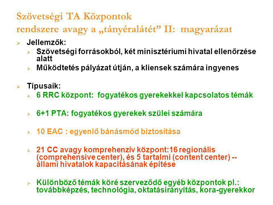 Komprehenzív központok:kapacitásépítés Tartalmi központok: a tudásforrások összegyűjtése más tudásforrások adaptálása Regionális központok: szakértelmet közvetítenek, elősegítik a tudásképzést Az egyes államok oktatási hivatalai(SEA) NCLB+SBR