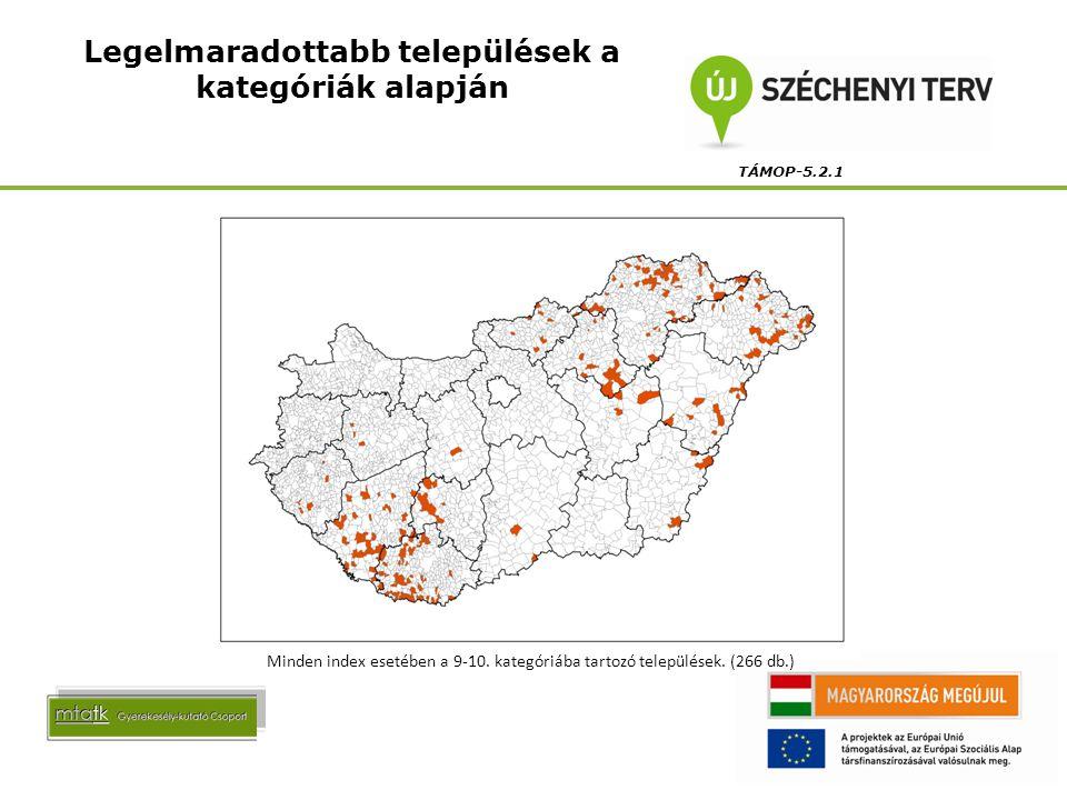 Legelmaradottabb települések a kategóriák alapján TÁMOP-5.2.1 Minden index esetében a 9-10.
