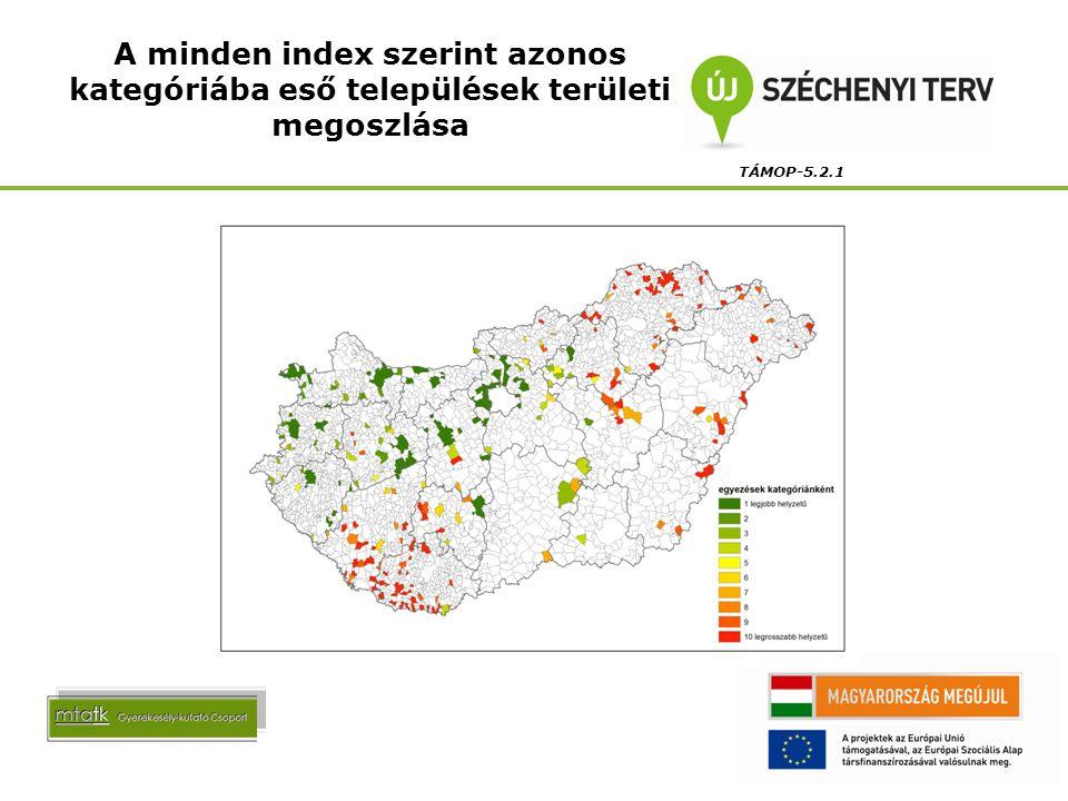 A minden index szerint azonos kategóriába eső települések területi megoszlása TÁMOP-5.2.1