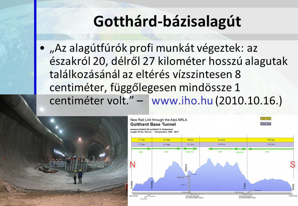 2011.02.16. MTA tudományos ülés25 EGM2008 – EGM96 geoidundulációk különbsége