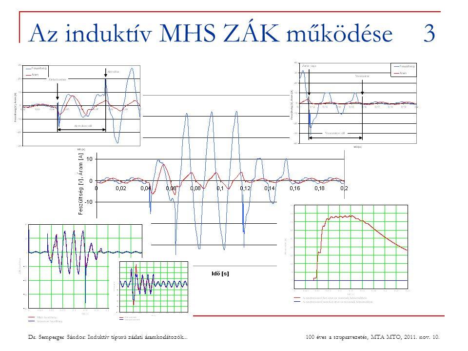 Az induktív MHS ZÁK működése 3 100 éves a szupravezetés, MTA MTO, 2011.