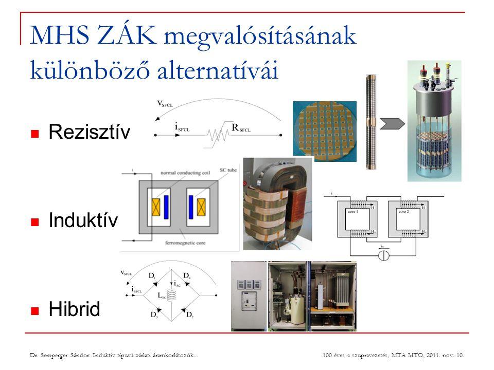 MHS ZÁK megvalósításának különböző alternatívái Rezisztív Induktív Hibrid 100 éves a szupravezetés, MTA MTO, 2011.
