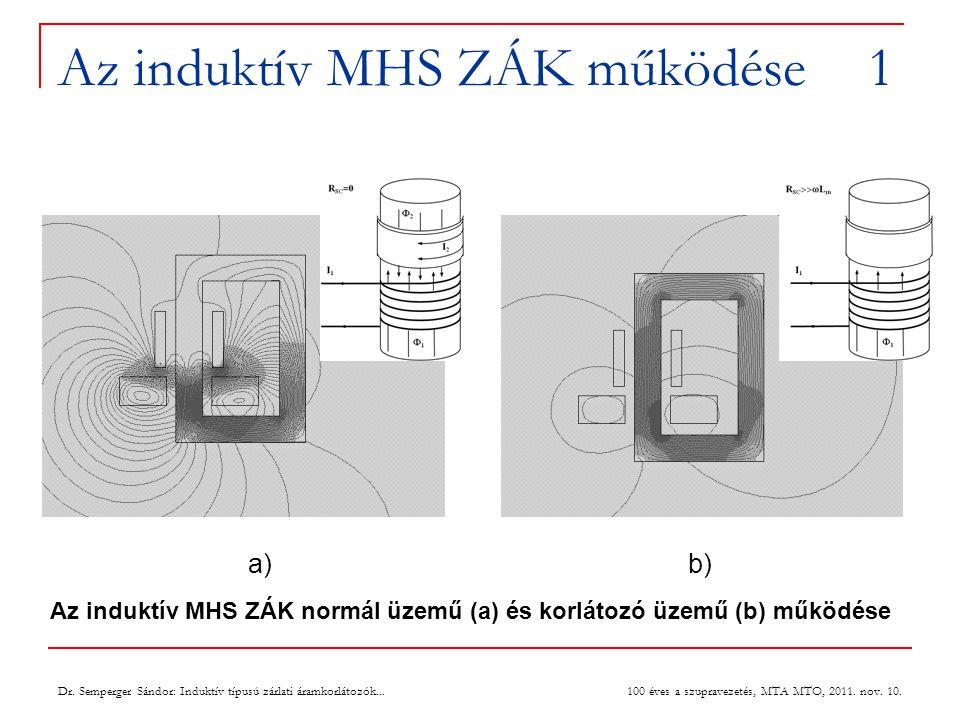 Az induktív MHS ZÁK működése 1 a) 100 éves a szupravezetés, MTA MTO, 2011.